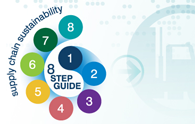The 8 Step Guide to Supply Chain Sustainability Workshops